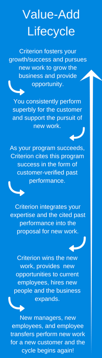 Criterion | Value Add Cycle | Careers